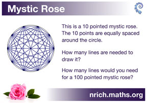Poster compliments of and available for download from nrich.maths.org